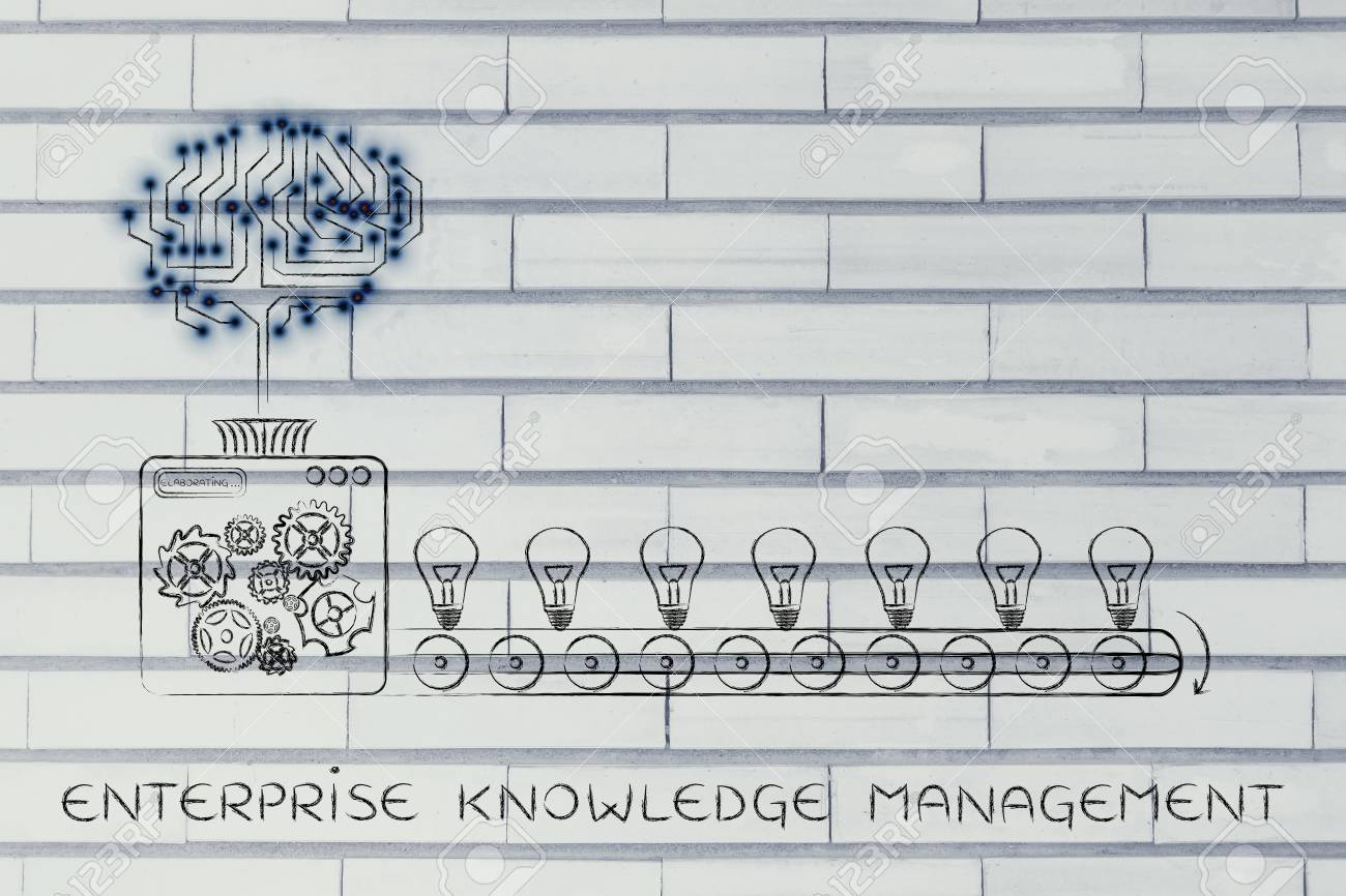 enterprise knowledge management electronic circuit brain on stockenterprise knowledge management electronic circuit brain on factory machine producing ideas stock photo 55418362