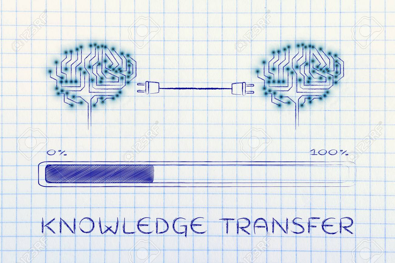 knowledge transfer electronic circuit brains connected by plugsknowledge transfer electronic circuit brains connected by plugs exchanging information with progress bar loading stock