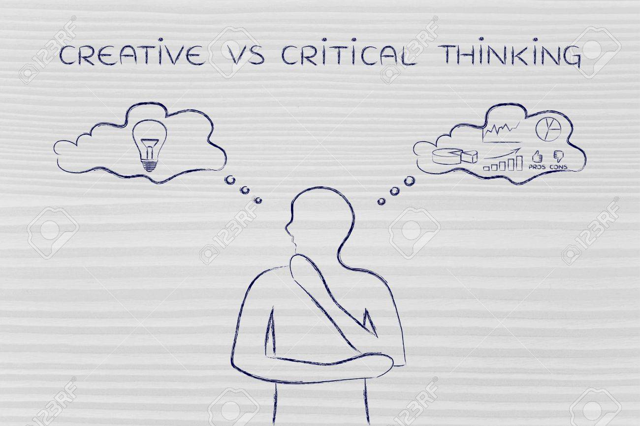 Theory and application of critical thinking to leadership