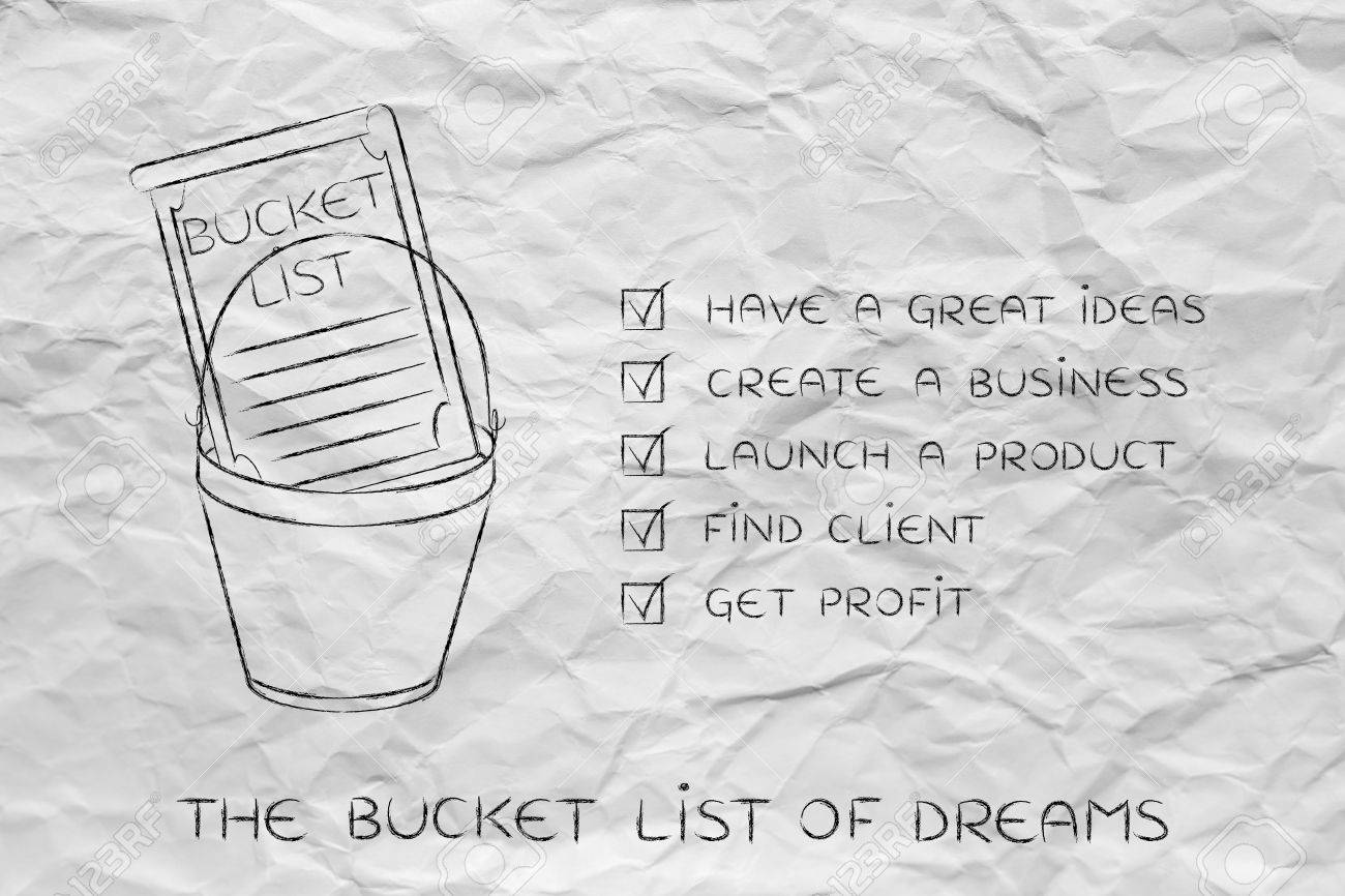 Have A Great Idea Promote A Profitable Product Bucket List