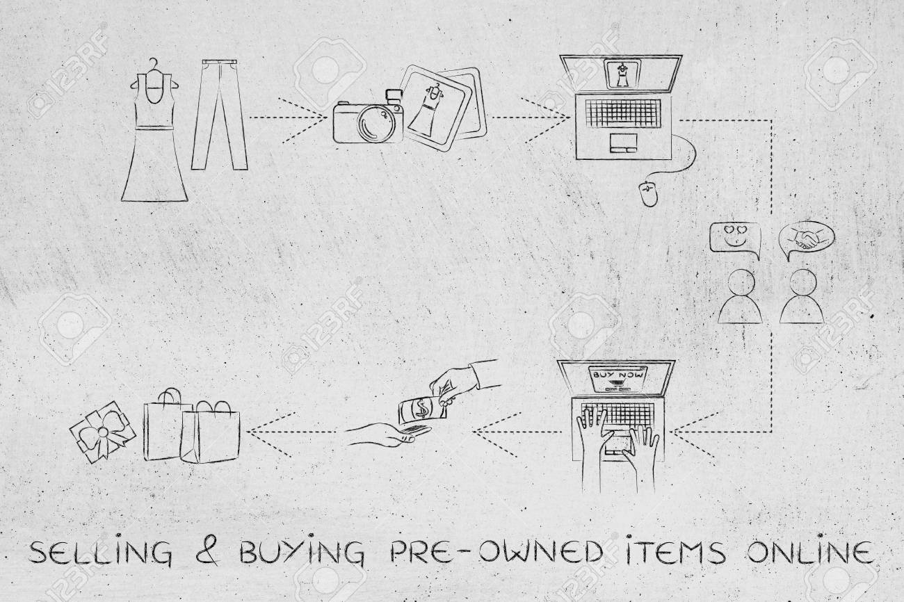 Concept Of Selling And Buying Secondhand Fashion Online Upload Stock Photo Picture And Royalty Free Image Image 64251553