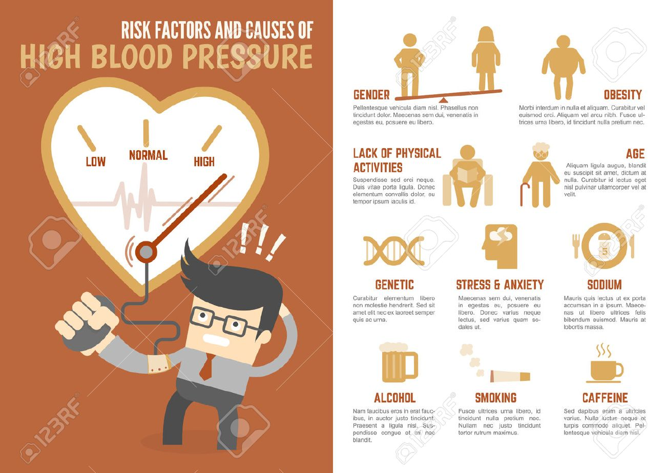 6991 blood pressure cliparts stock vector and royalty free blood infographics cartoon character about risk factors and causes of high blood pressure nvjuhfo Gallery
