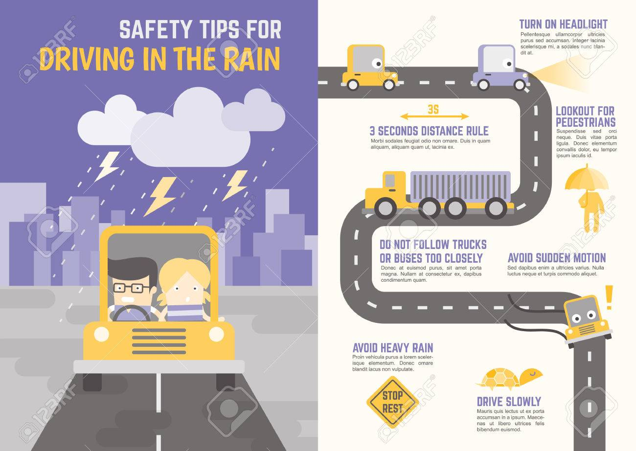 infographics cartoon character about safety tips for driving in the rain - 43698079