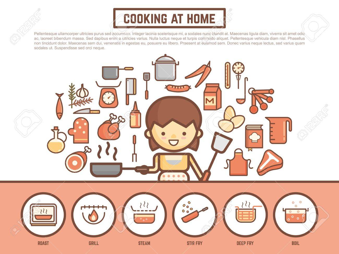 Home Cooking Banner Background Cute Outline Cartoon Character Royalty Free Cliparts Vectors And Stock Illustration Image 62675348