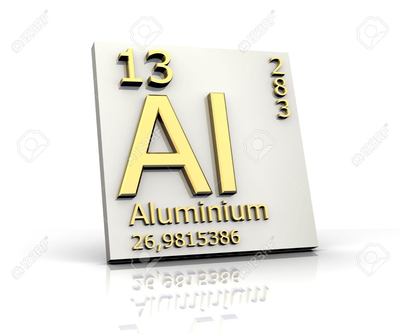 Unq periodic table images periodic table images aluminum periodic table choice image periodic table images aluminum form periodic table of elements stock photo gamestrikefo Images