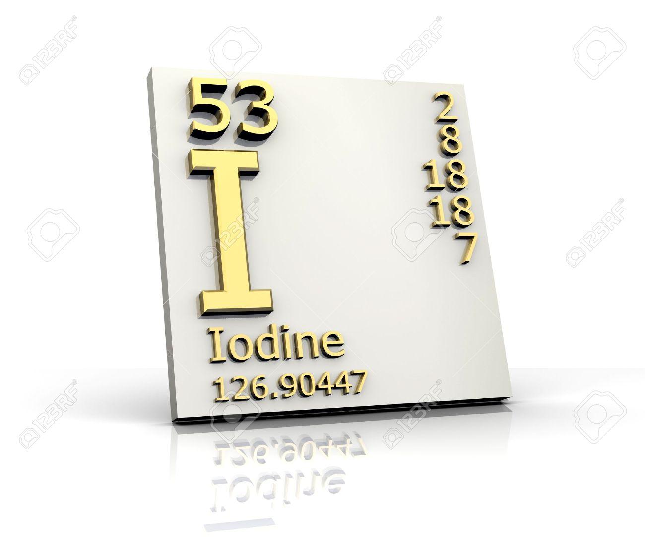 Element Square Periodic Table Periodic Table Square