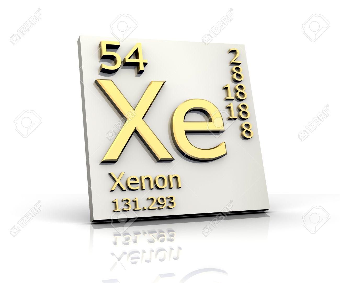 Xenon Periodic Table Xenon form Periodic Table of