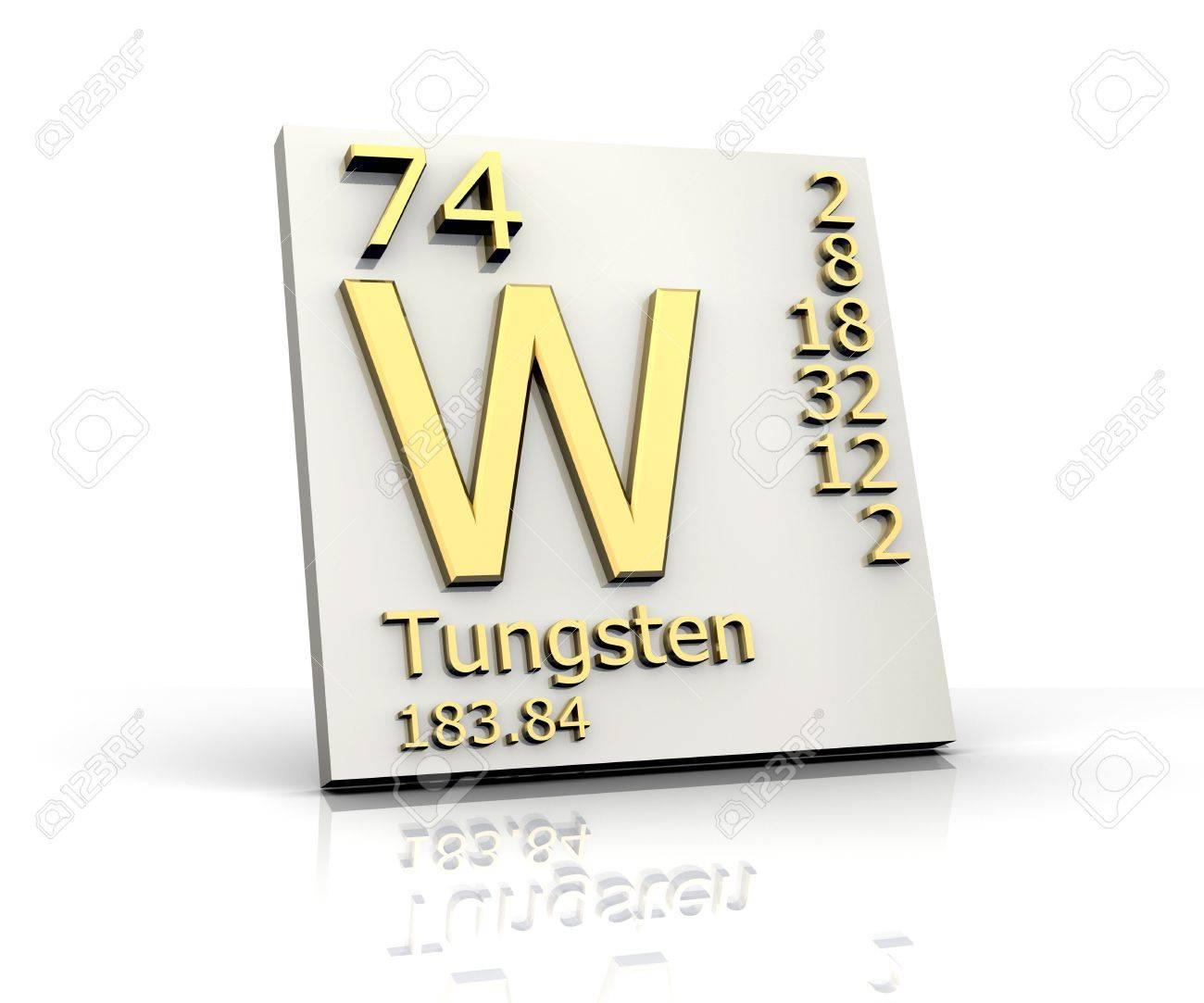 Tungsten on periodic table gallery periodic table images tungsten form periodic table of elements stock photo picture and tungsten form periodic table of elements gamestrikefo Gallery