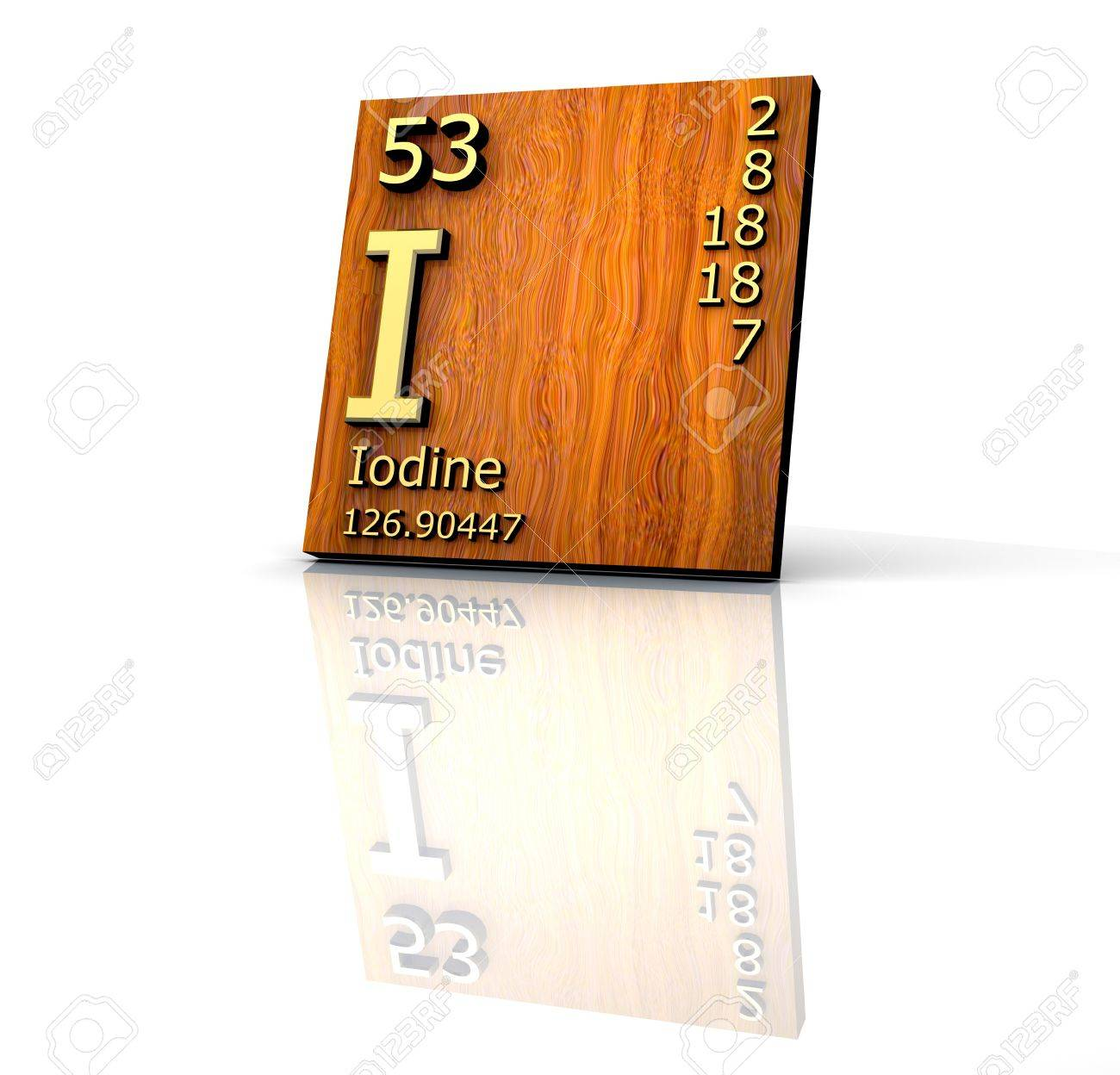 Periodic table iodine image collections periodic table images periodic table symbol for iodine images periodic table images iodine form periodic table of elements wood gamestrikefo Choice Image