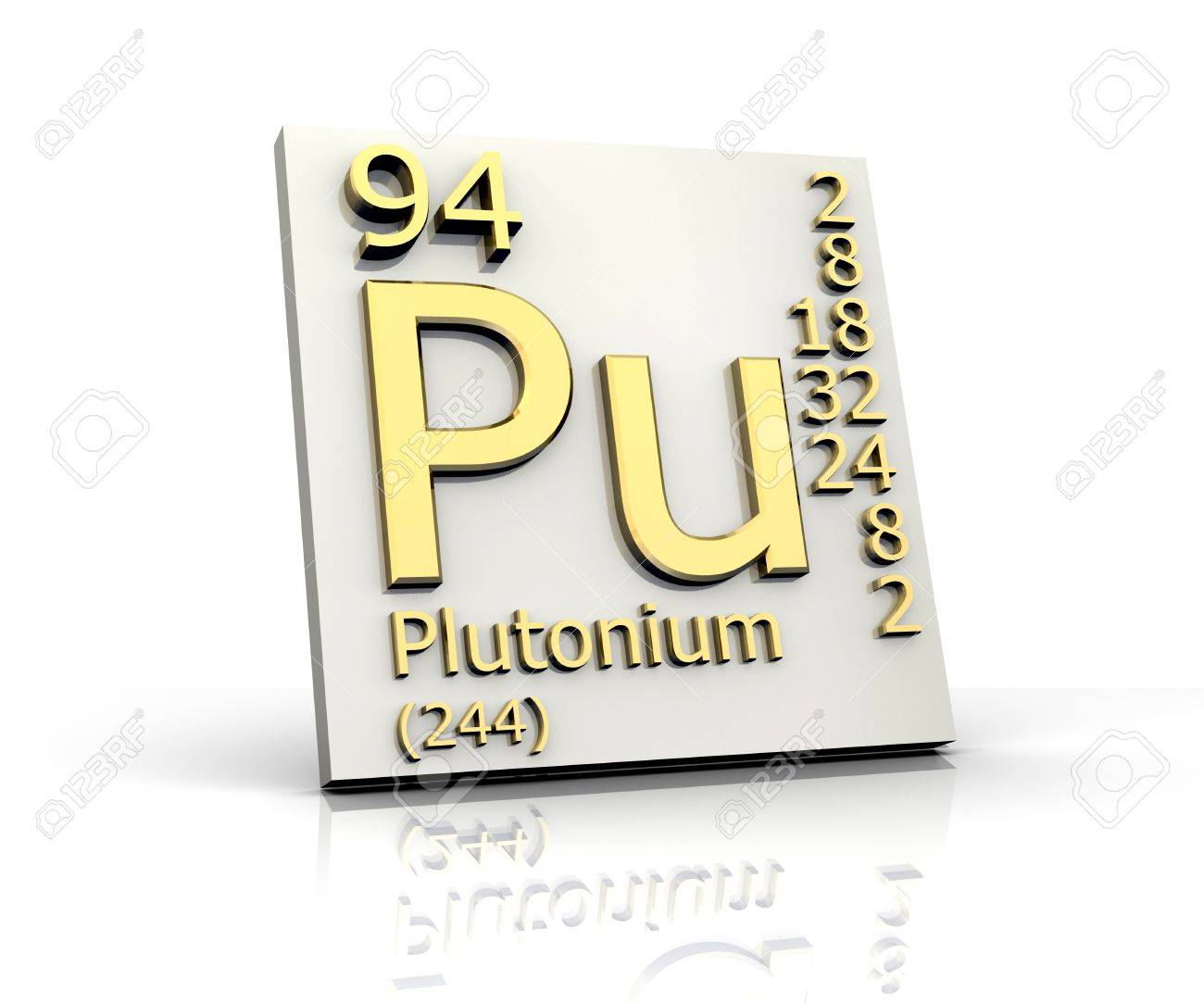 Symbol for nickel on periodic table gallery periodic table images plutonium symbol periodic table image collections periodic table plutonium symbol periodic table images periodic table images gamestrikefo Image collections