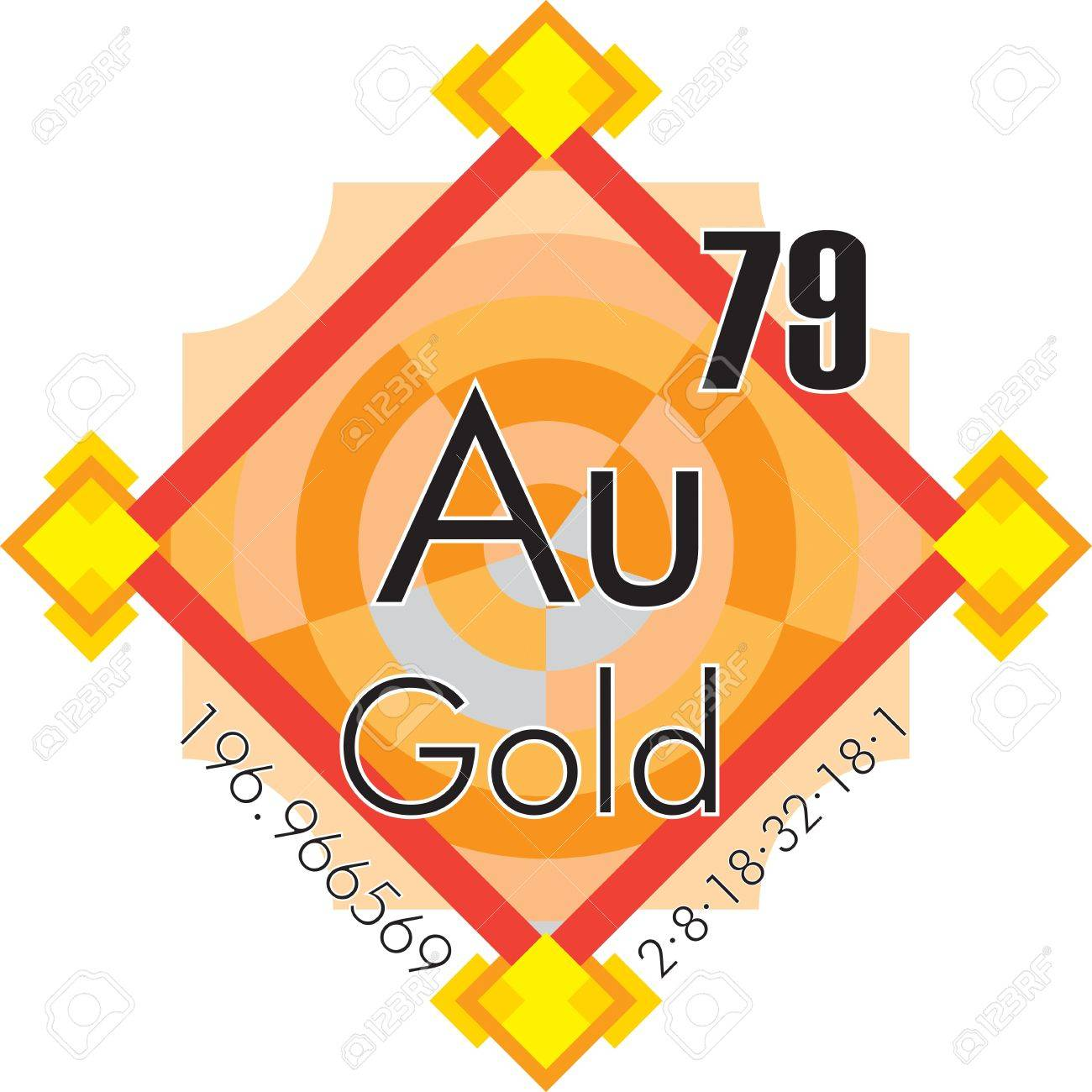 Periodic table symbol for gold choice image periodic table images periodic table symbol for gold gallery periodic table images periodic table symbol for gold choice image gamestrikefo Gallery