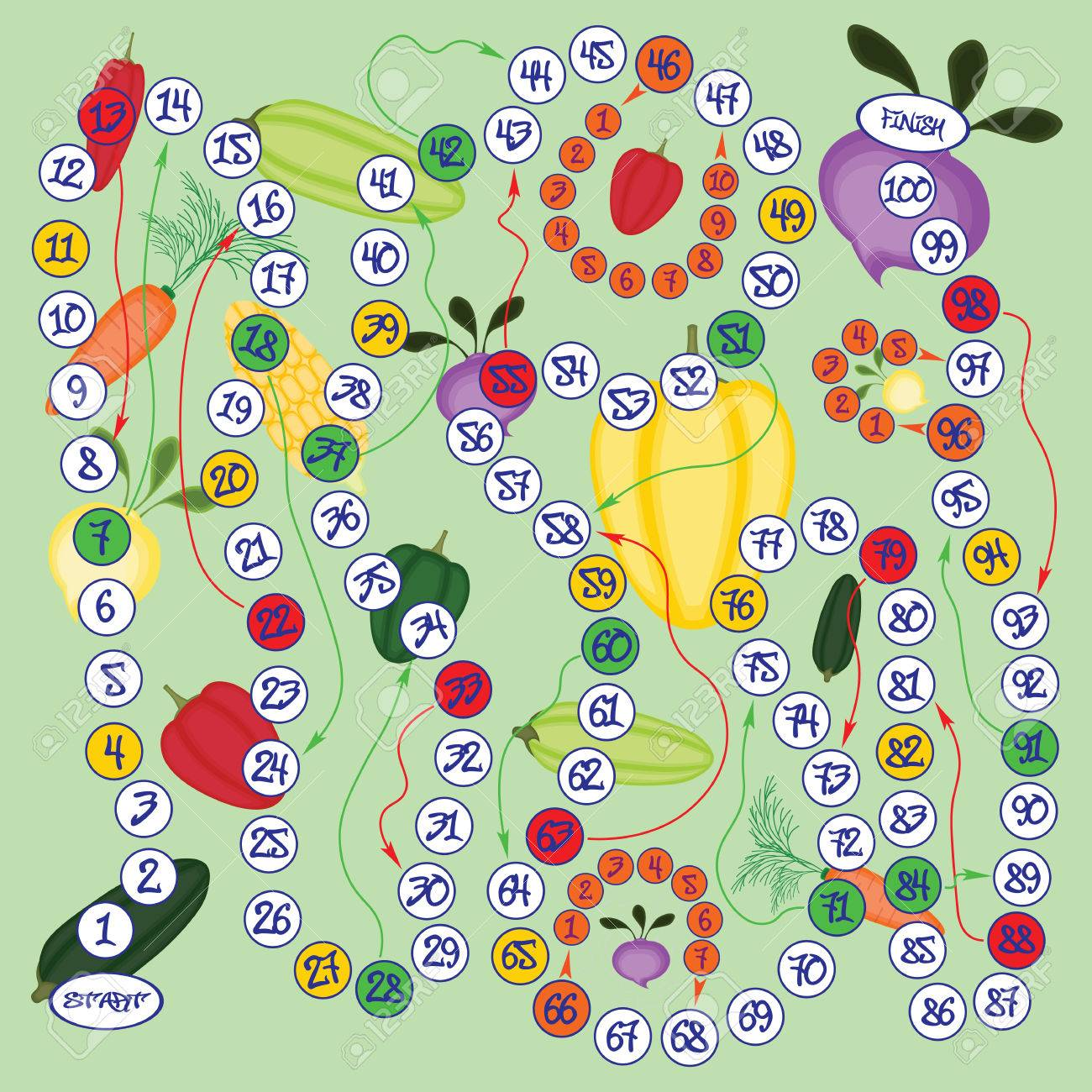 The Board Game With Vegetable One Hundred Strokes With Movements ...