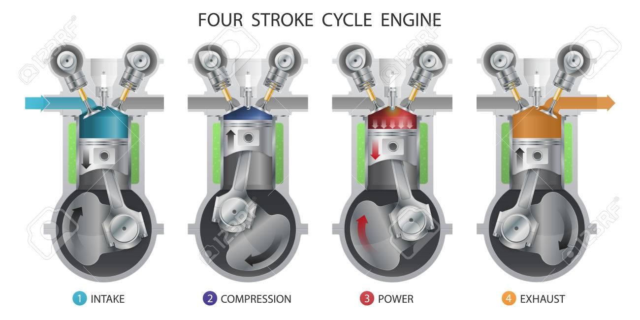Four stroke engine. Vector illustration - 85113093