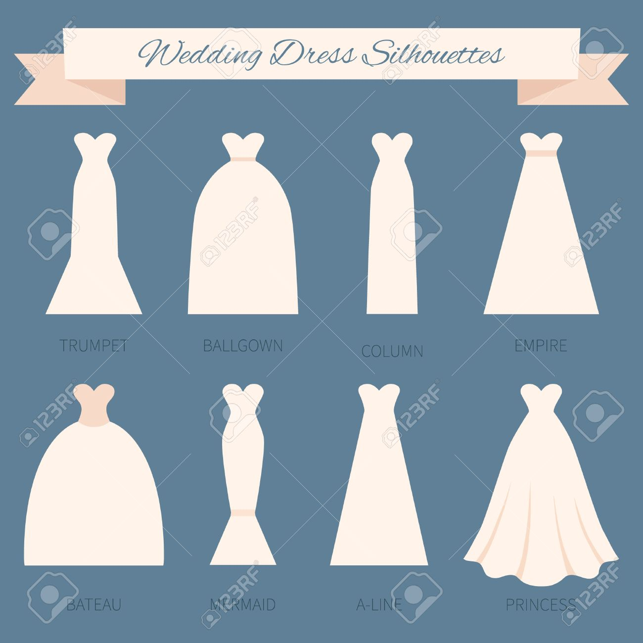 Verschiedene Arten von Hochzeitskleidern in der modernen Wohnung vector  Stil. Wählen Sie Ihre perfekte Brautkleid für Ihren Körper-Typ. Brautvektor.