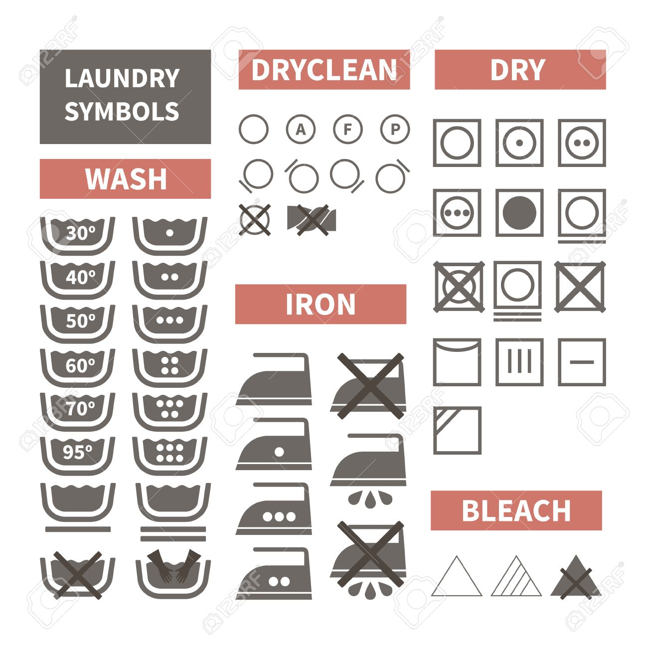 28822 instructions stock illustrations cliparts and royalty free flat set of laundry icons perfect cloth labels made in modern style laundry instructions buycottarizona