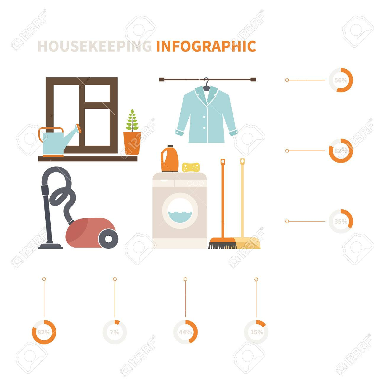 Moderne Hauswirtschaft Infografik. Perfektes Design, Die Arbeit Rund ...