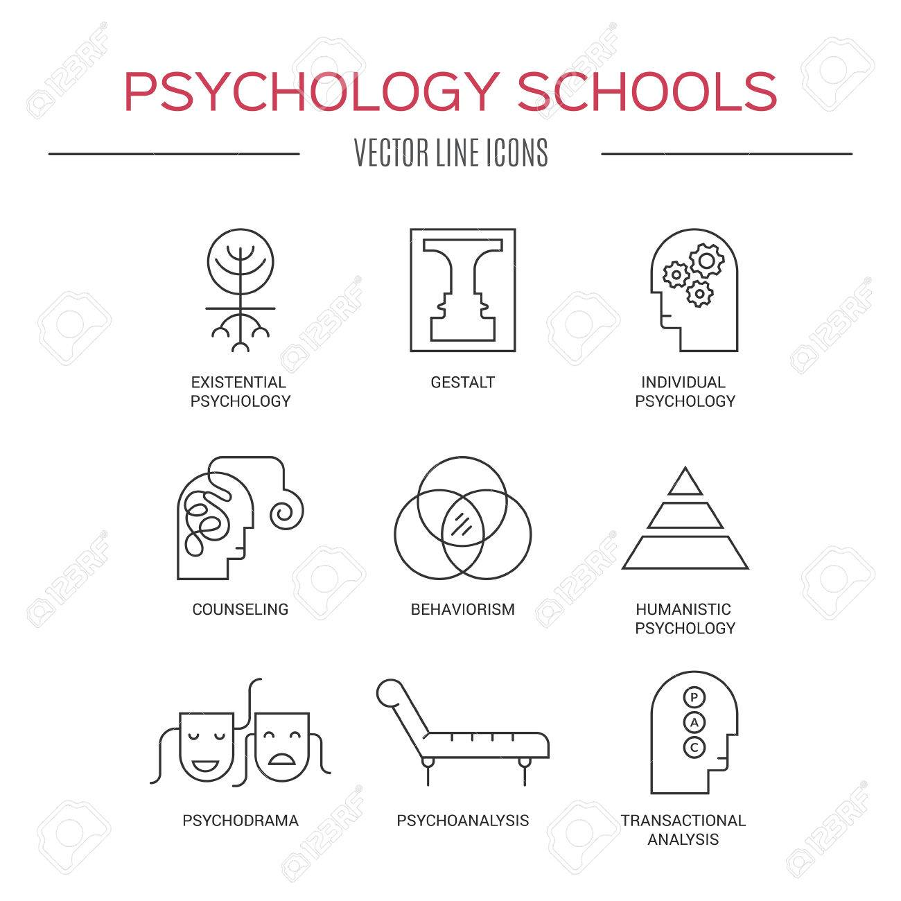 line style vector icons introducing different psychology theories including psychoanalysis counseling existential psychology