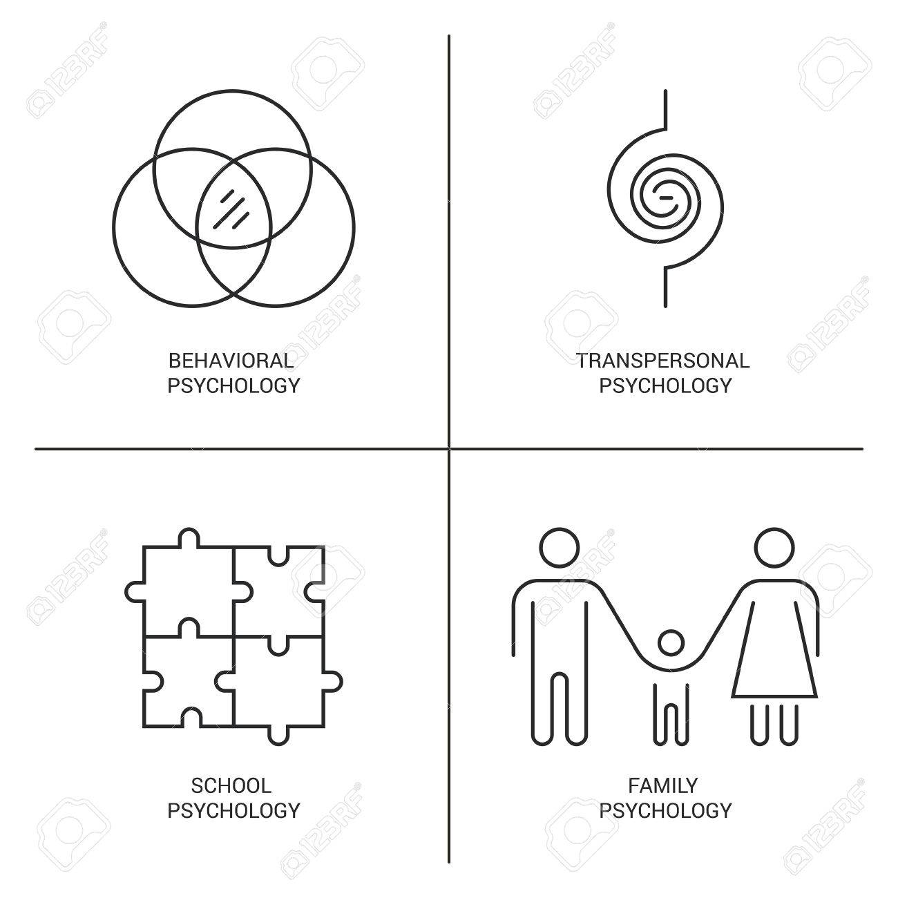 line style vector icons introducing different psychology theories including family psychology behaviorismmental