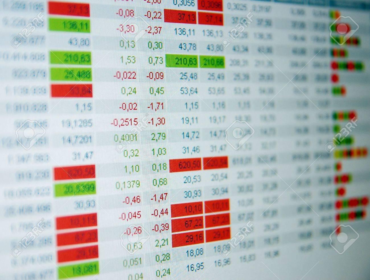 Real Time Stock Quote Real Time Stock Quotes Extraordinary Wallalaf Real Time Stock