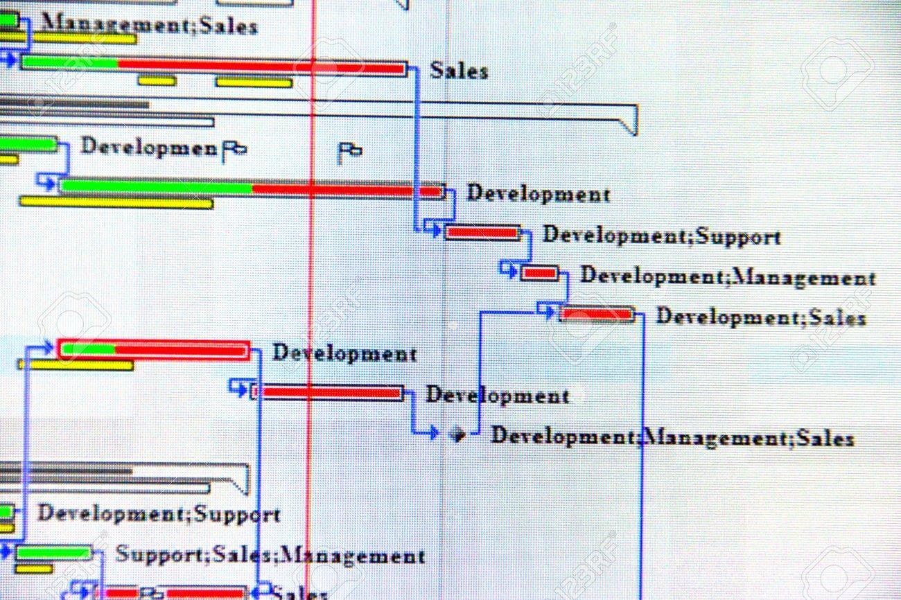 Close up shot of a detailed gantt chart that illustrates a project close up shot of a detailed gantt chart that illustrates a project showing tasks stock photo nvjuhfo Choice Image