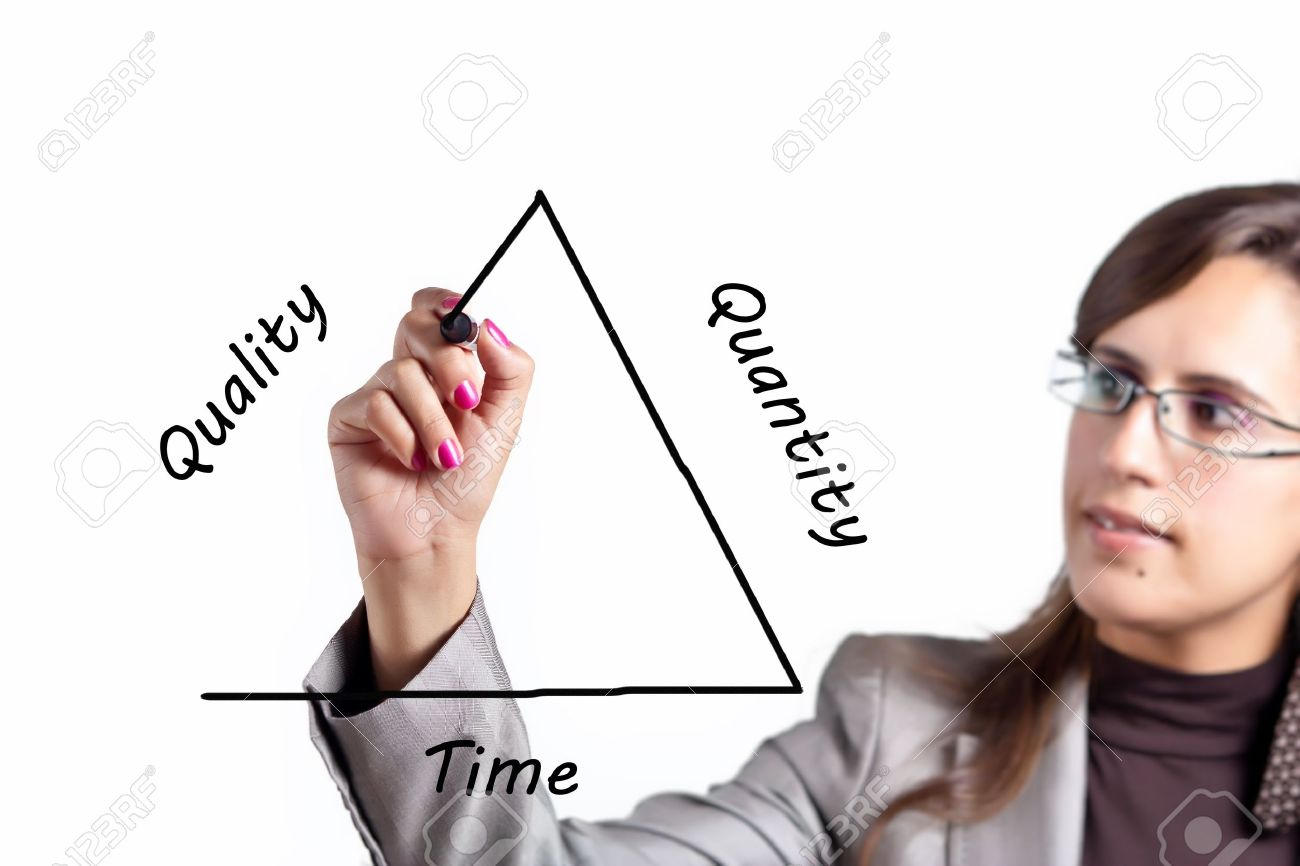 Business Woman draws the triangle that represent the Quality vs Quantity vs Time Paradigm Stock Photo - 10215096