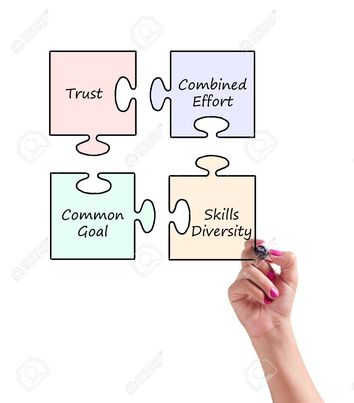 Woman writes on a whiteboard Puzzle the key points of Teamwork that should be teamed-up Stock Photo - 10215091