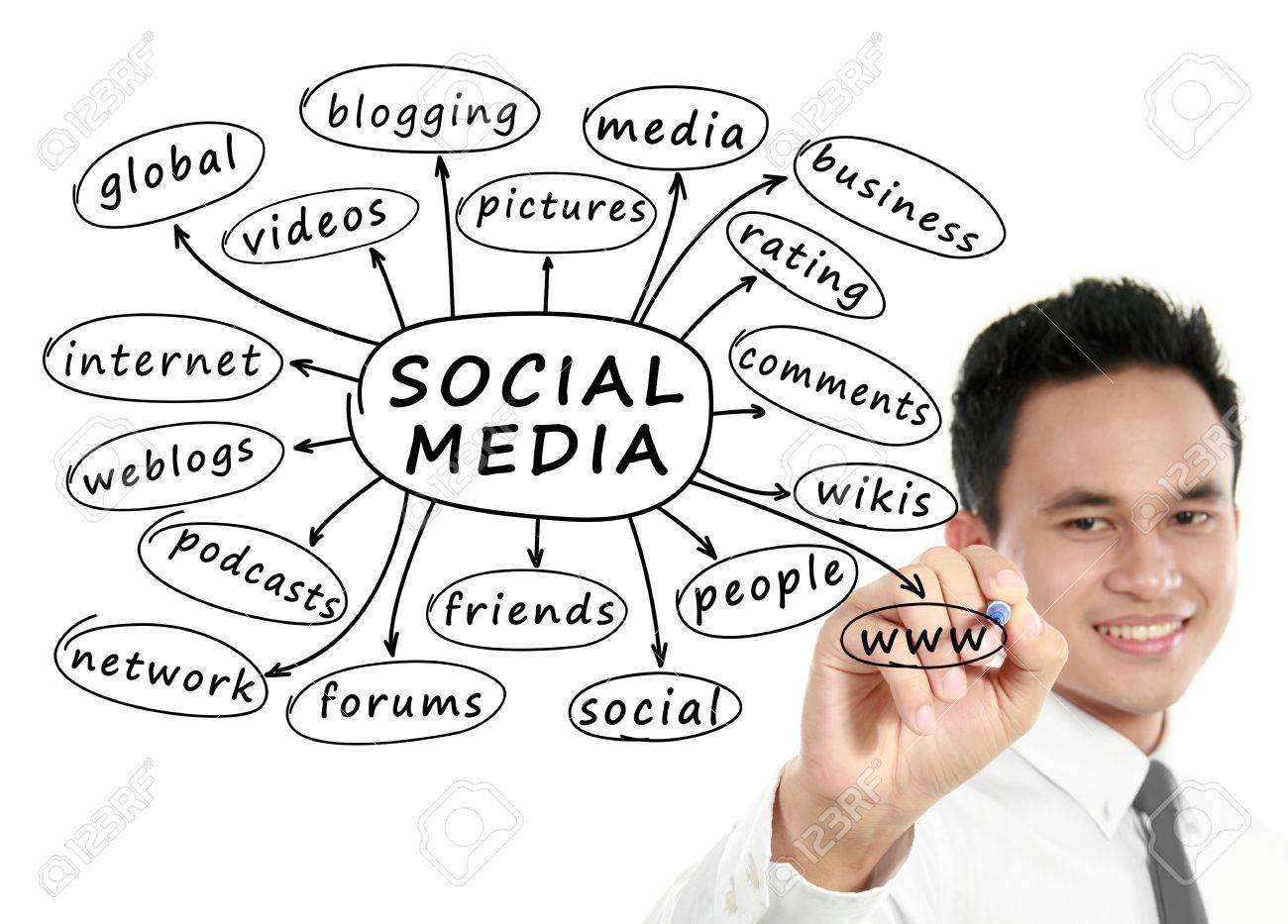 business man writing social network concept on whiteboard Stock Photo - 13157457
