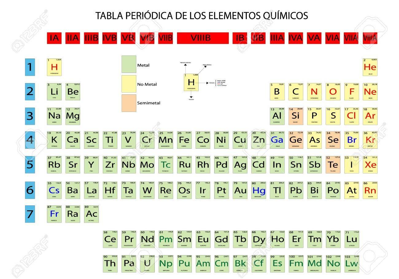 Uuu element periodic table images periodic table images 7th element periodic table image collections periodic table images ce element periodic table choice image periodic gamestrikefo Image collections