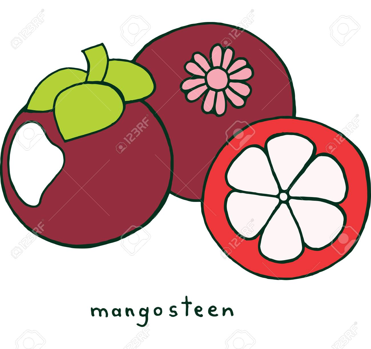 Mangosteen Fruit Images Free Download