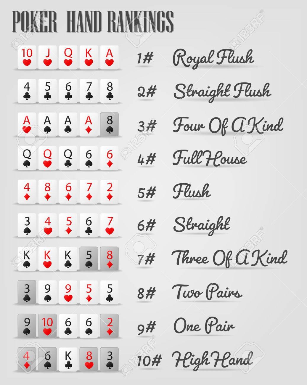 Possible poker hands combinations triple double bonus poker youtube
