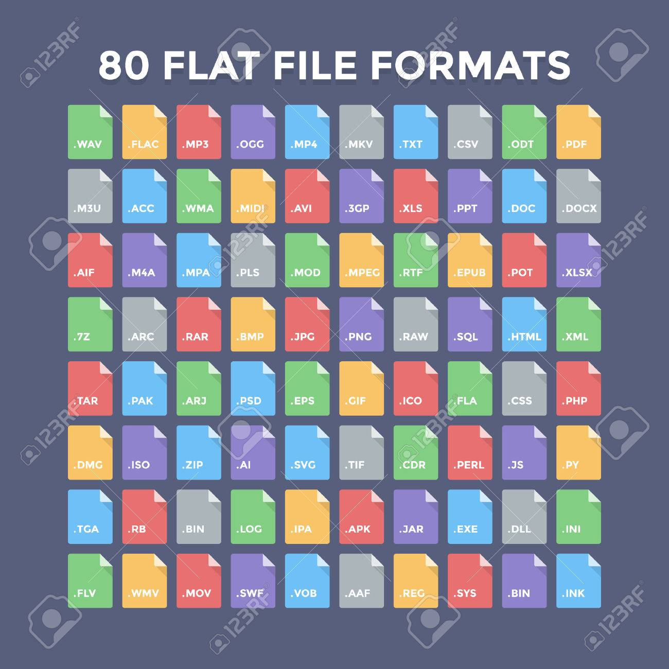 Flat file format icons. Audio, video, image, system, archive, code and document file types Stock Vector - 50314173