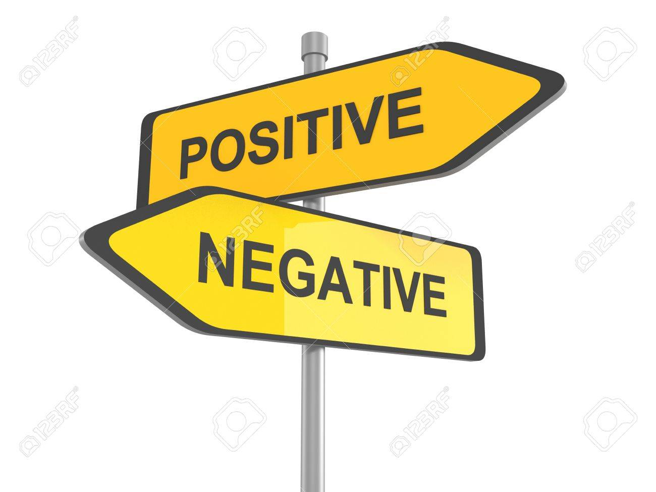 Positive Or Negative Thinking, Pessimistic Or Optimistic View ...