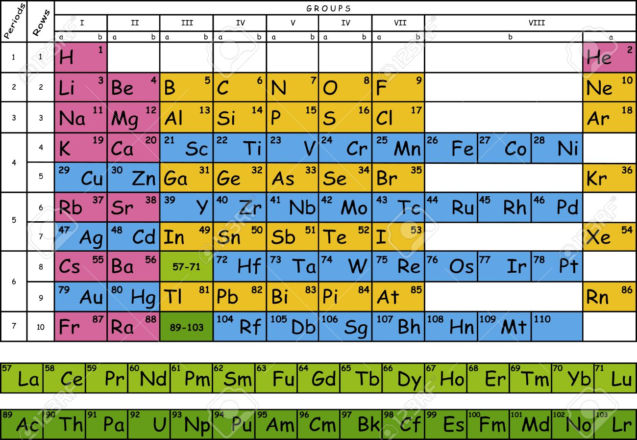 Lanthanides on periodic table images periodic table images lanthanides on periodic table choice image periodic table images lanthanides on the periodic table choice image gamestrikefo Images