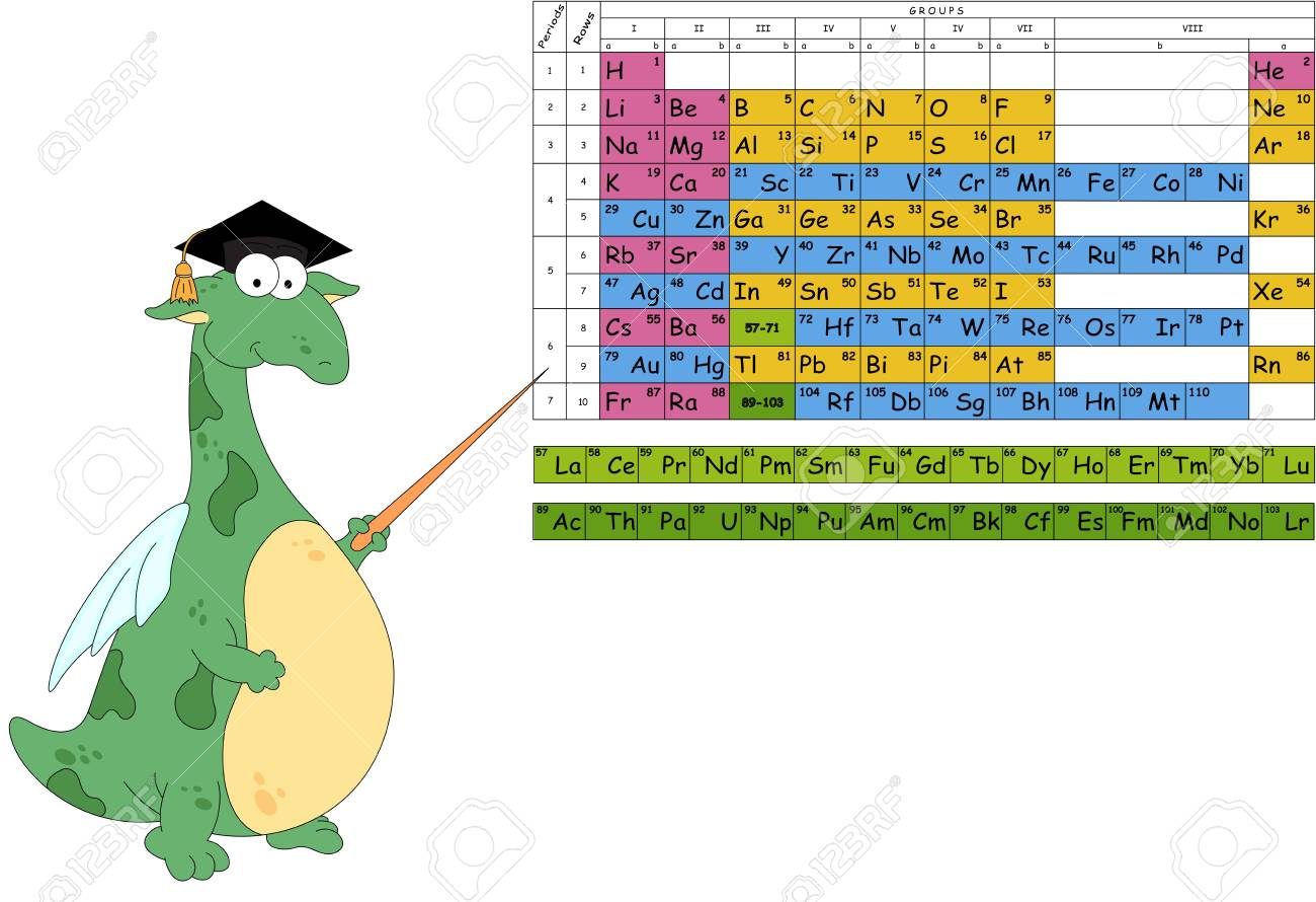 Free Clipart Periodic Table   Free Images at Clker.com - vector clip art  online, royalty free & public domain