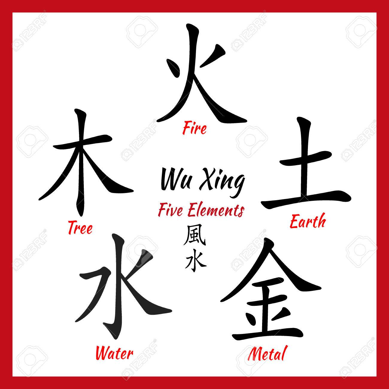 Five feng shui elements set chinese wu xing symbols translation five feng shui elements set chinese wu xing symbols translation of chinese hieroglyphs buycottarizona