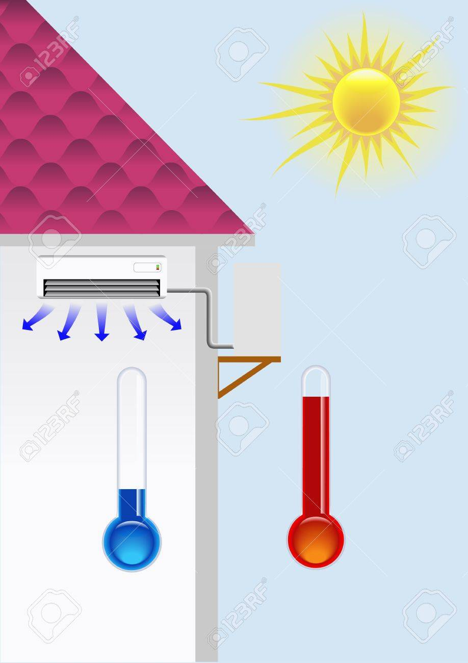 Air conditioning in the house during the summer - 12941705