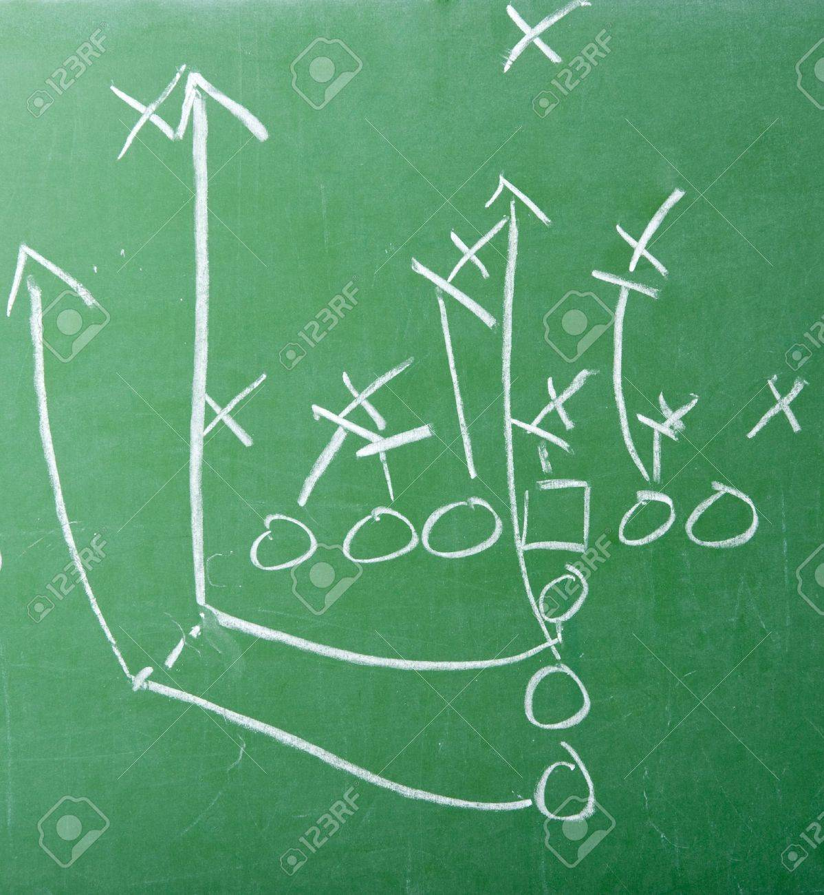 A diagram of an American football play on a green chalkboard Stock Photo - 5193420