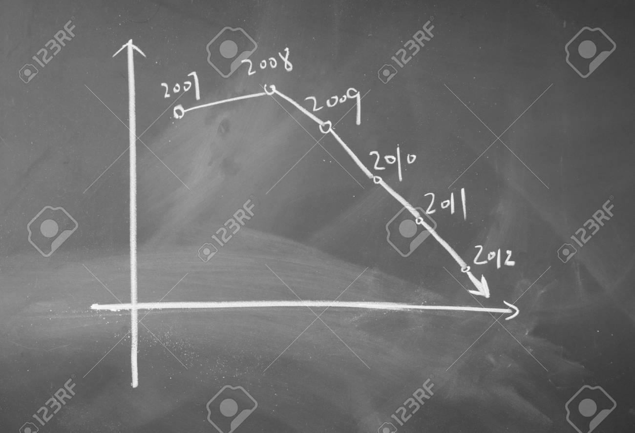 economic decline chart Stock Photo - 16097895