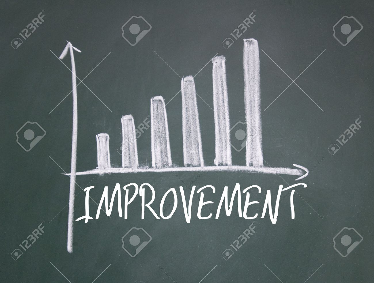 5 973 process improvement stock vector illustration and royalty free