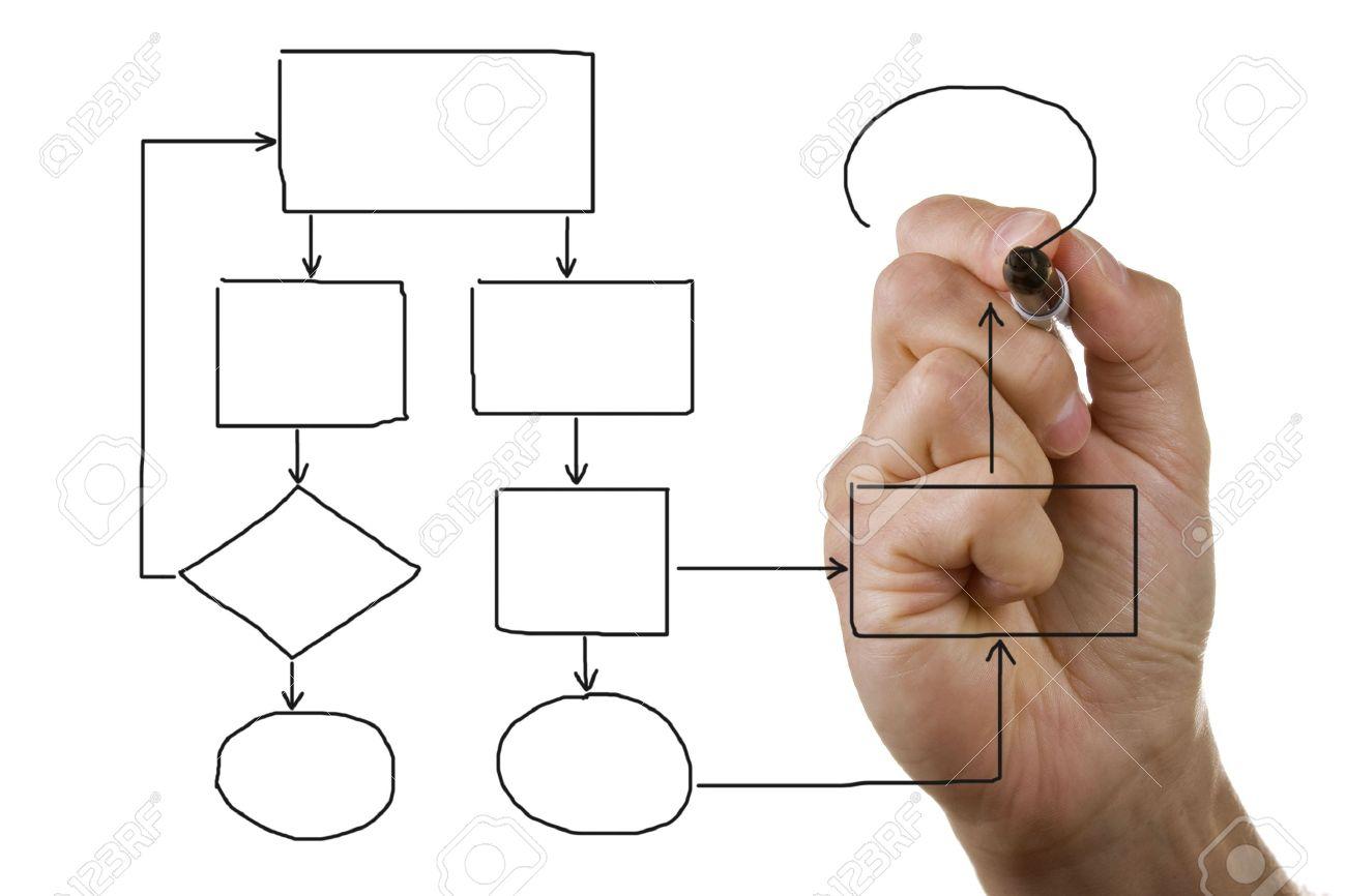 Businessmans hand drawing an empty flow chart stock photo picture businessmans hand drawing an empty flow chart stock photo 3326692 nvjuhfo Gallery