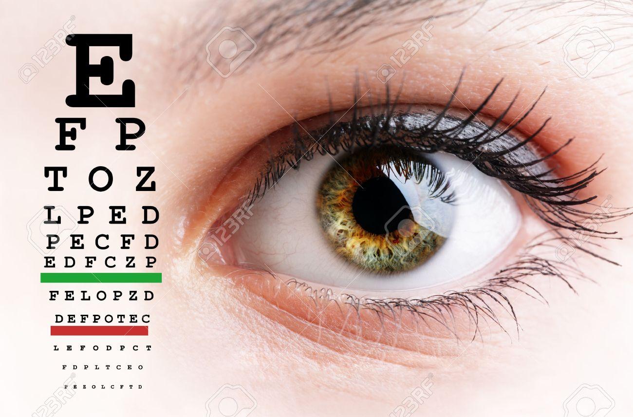 Womans eye and eyesight vision exam chart stock photo picture and womans eye and eyesight vision exam chart stock photo 33522668 geenschuldenfo Image collections