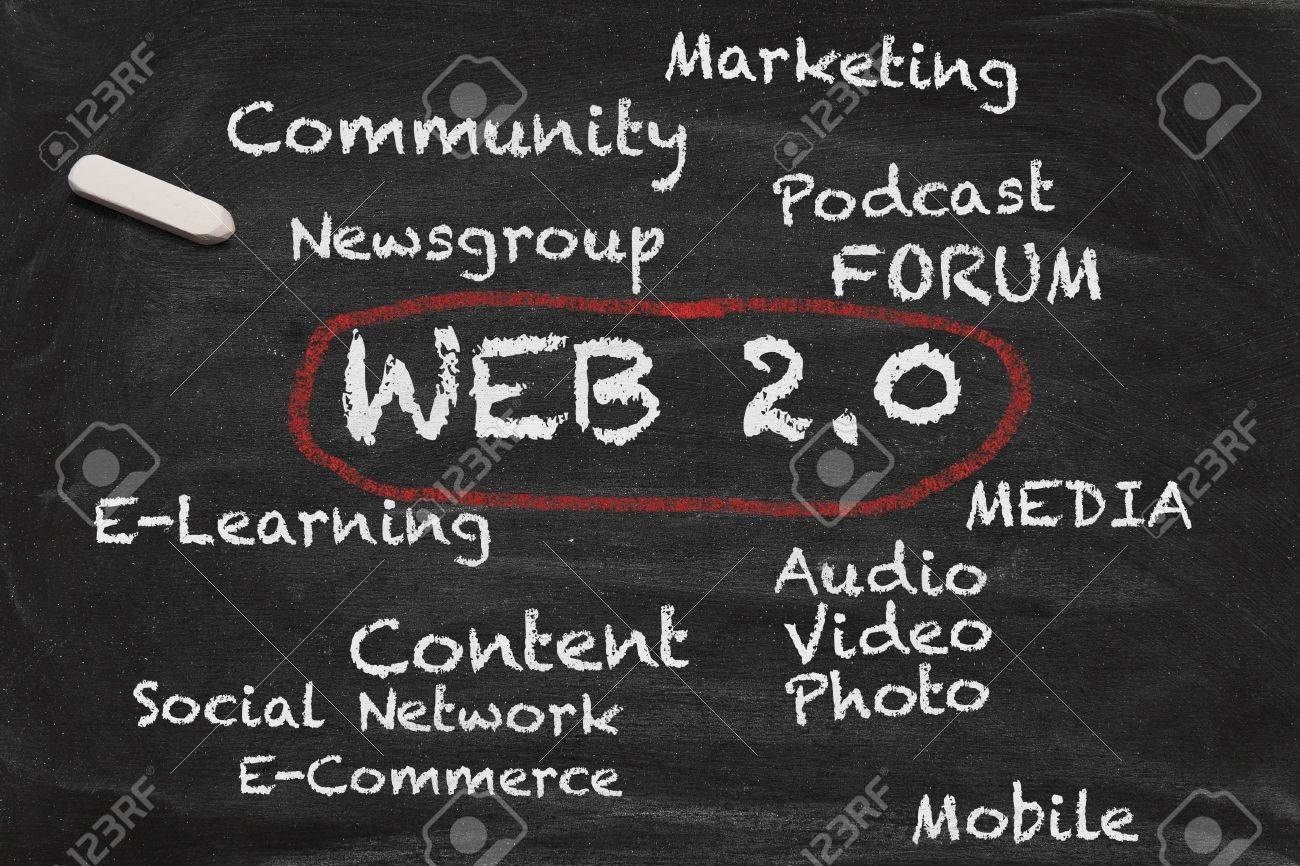 High resolution black chalkboard image with web 2.0 related tags. Illustration to demonstrate the most important new features in the internet. Stock Photo - 9040506