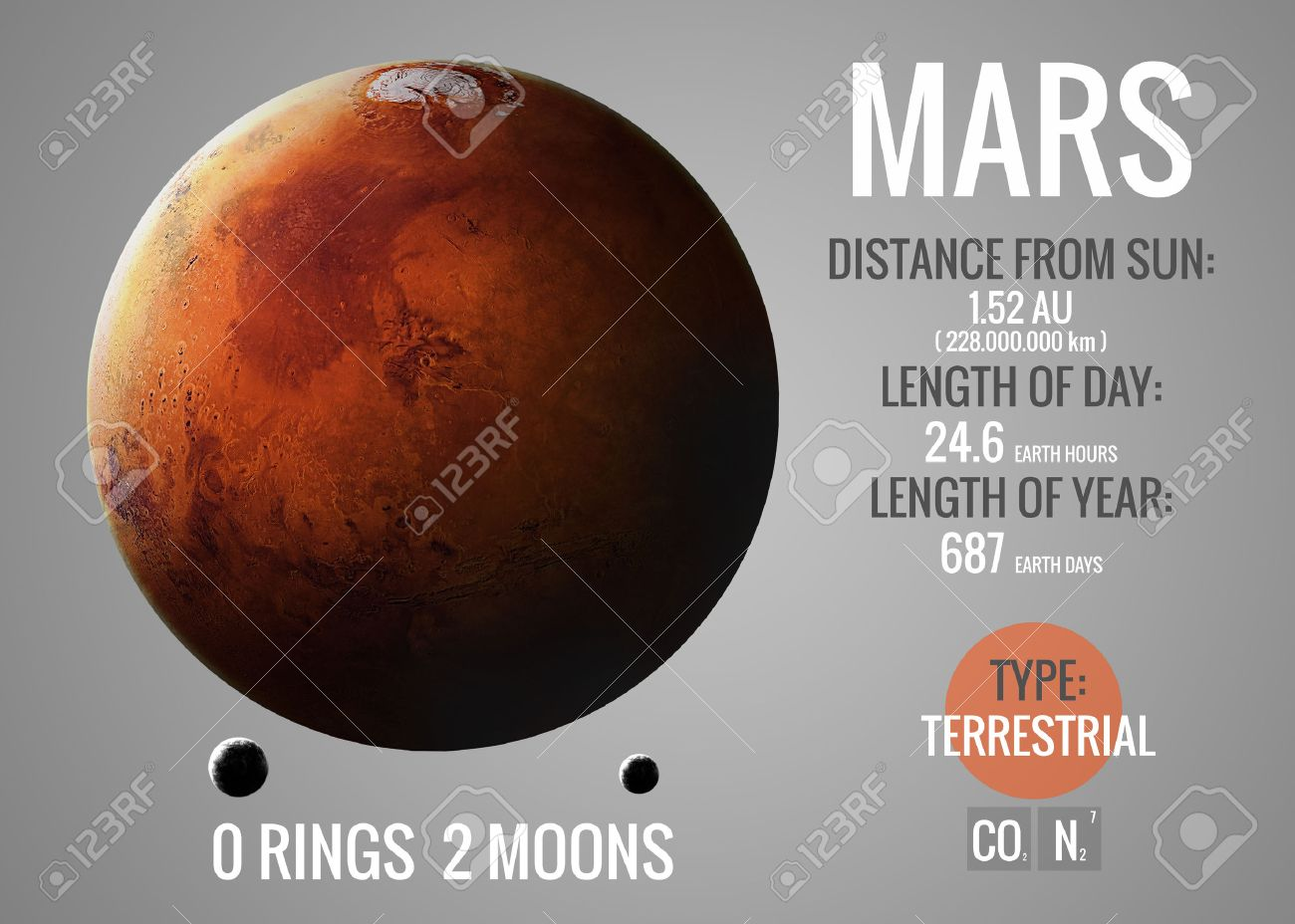 Mars one stock photos royalty free business images mars infographic image presents one of the solar system planet look and facts buycottarizona Gallery