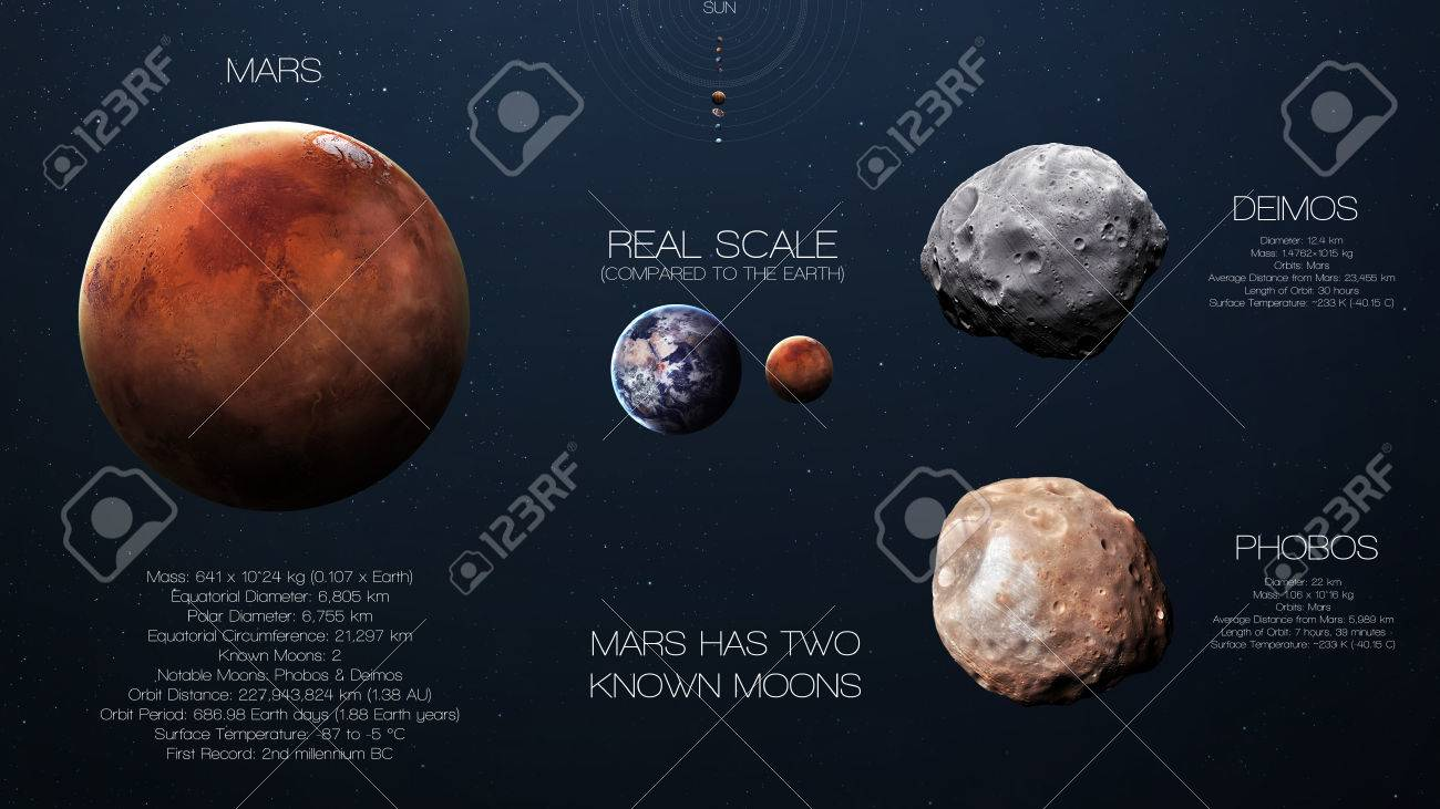 marte infografía de alta resolución sobre el planeta sistema solar