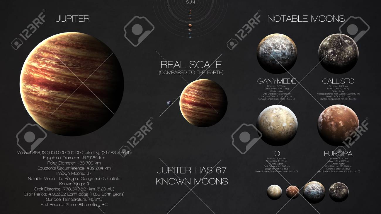 júpiter infografía de alta resolución sobre el planeta sistema