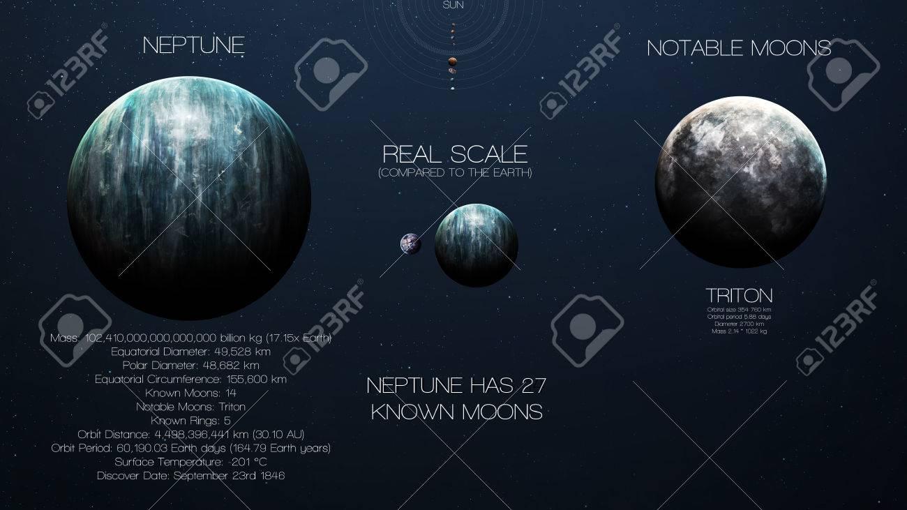 neptuno infografía de alta resolución sobre el planeta sistema