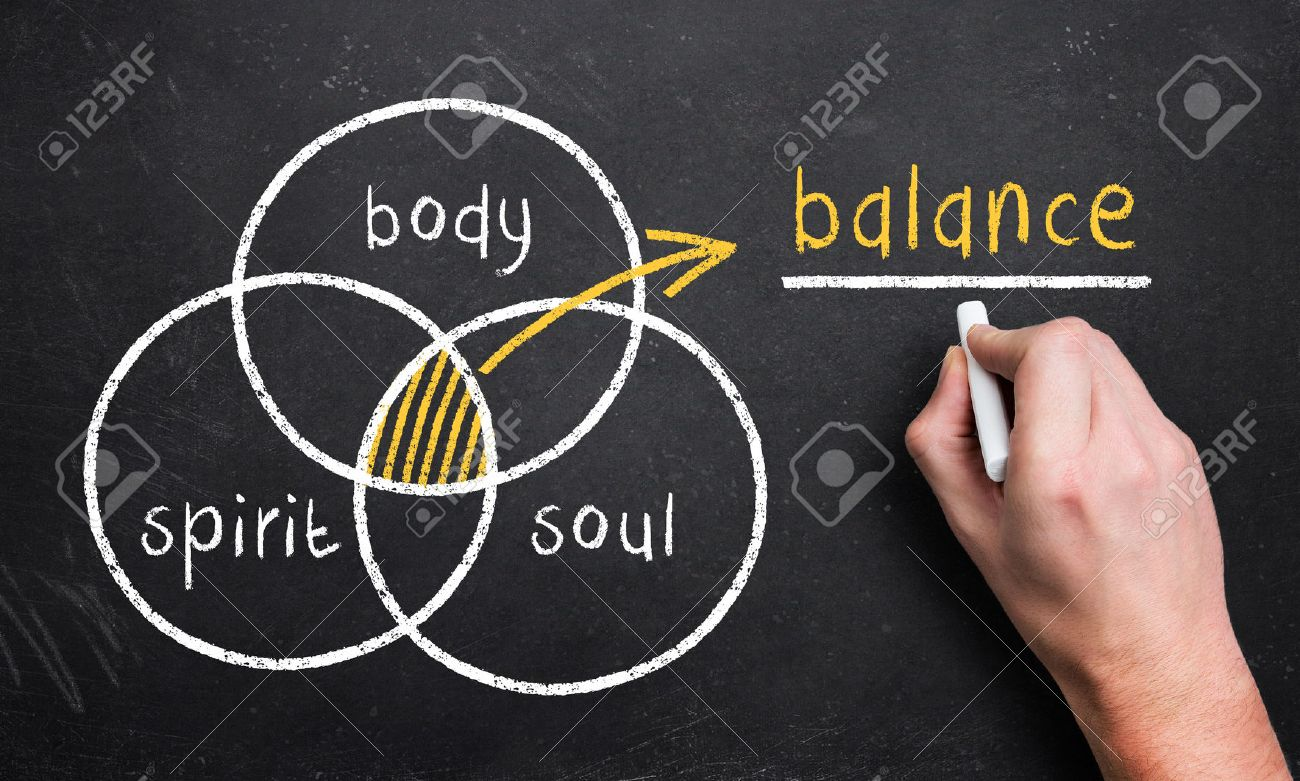 hand draws a diagram with the 3 circles body, spirit and soul, resulting in an overlapping which is the balance area - 36454807