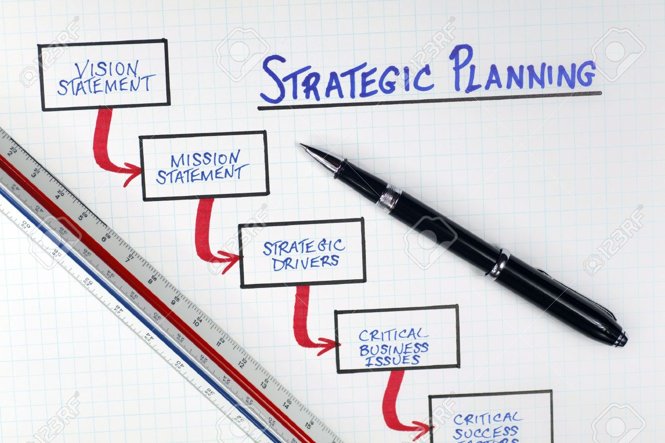 Process Flow Diagram Levels Business Strategic Planning Stock Photo 7890227
