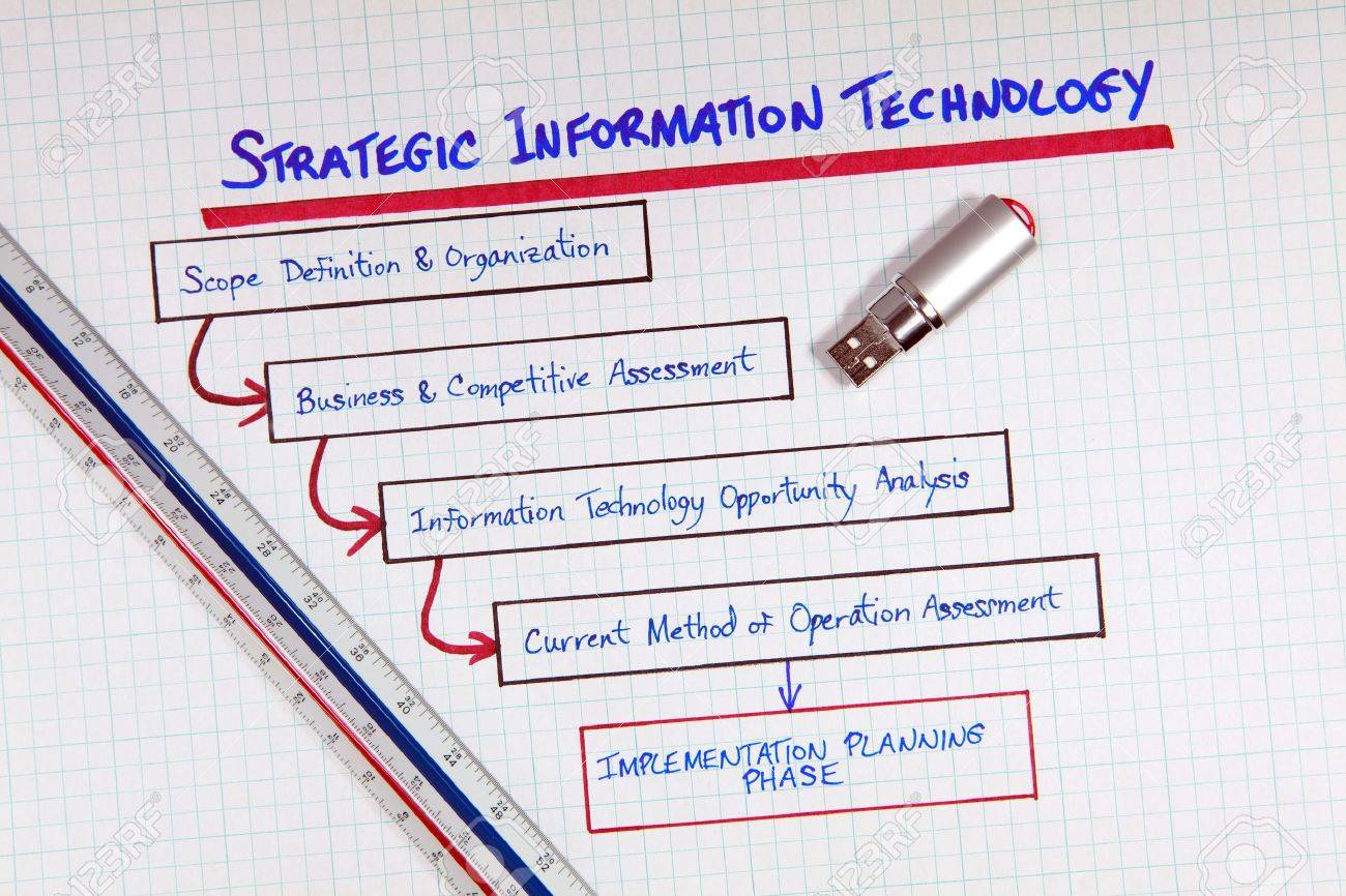 Business strategic information technology methodology diagram stock business strategic information technology methodology diagram stock photo 7890253 ccuart Image collections
