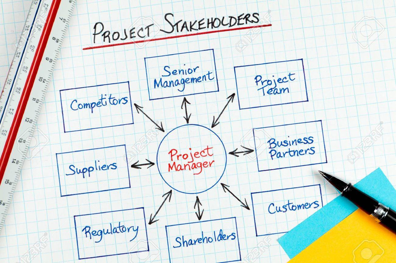 Business Project Management Stakeholders Diagram Stock Photo ...